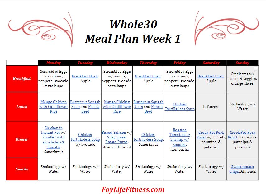 meal plan whole30